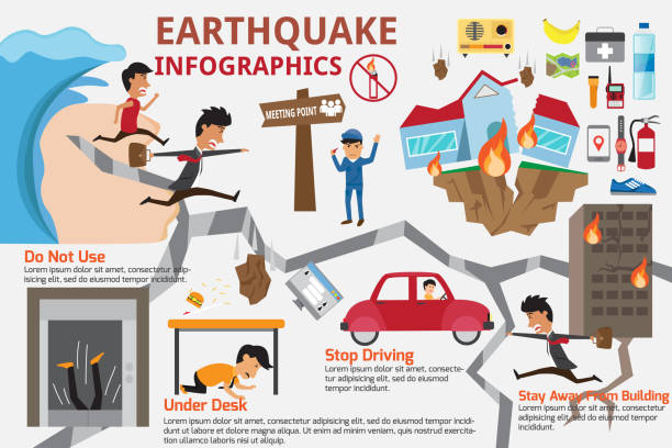 Earthquake infographics elements. How to protect yourself during an earthquake. vector illustration. Earthquake infographics elements. How to protect yourself during an earthquake. vector illustration. earthquake stock illustrations