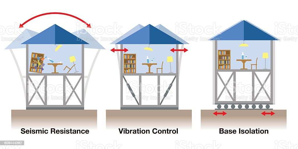 Earthquake Resistant House Contrast Diagram Stock Vector Art More Images Of Accidents And