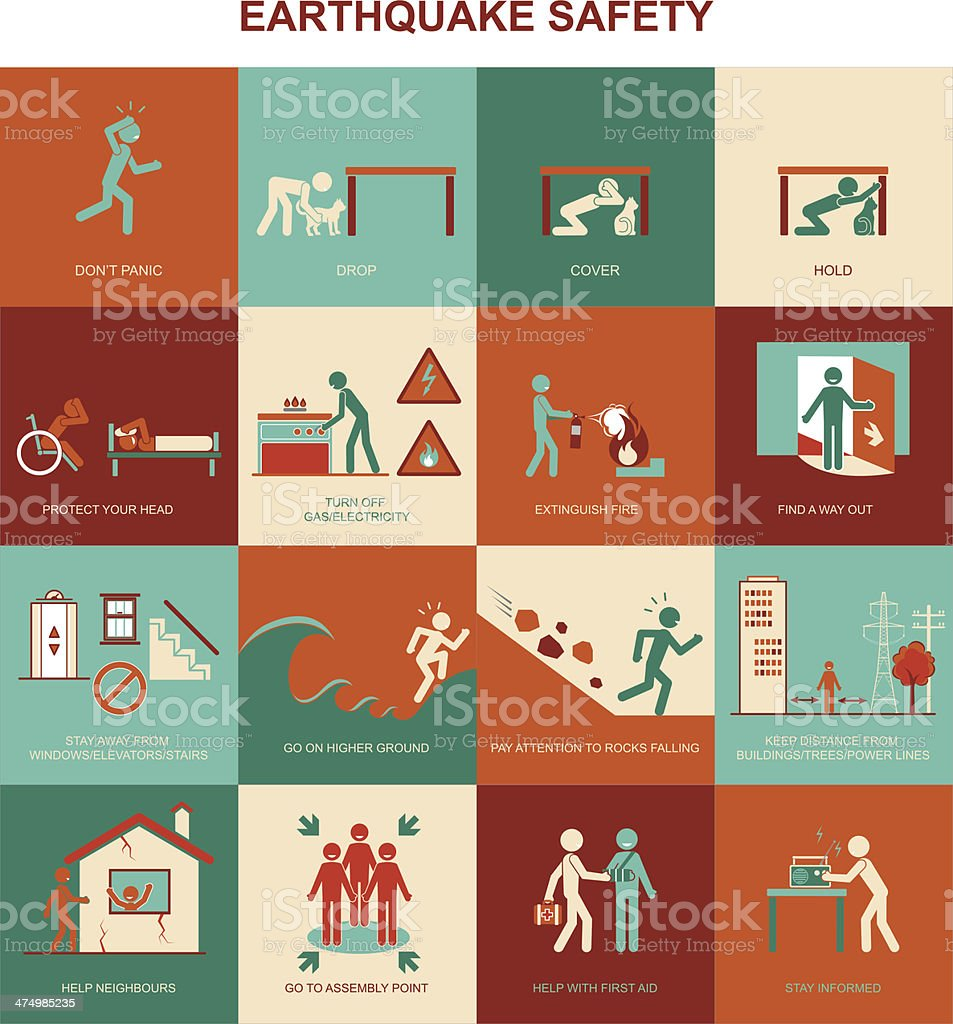 Earthquake safety procedure vector art illustration