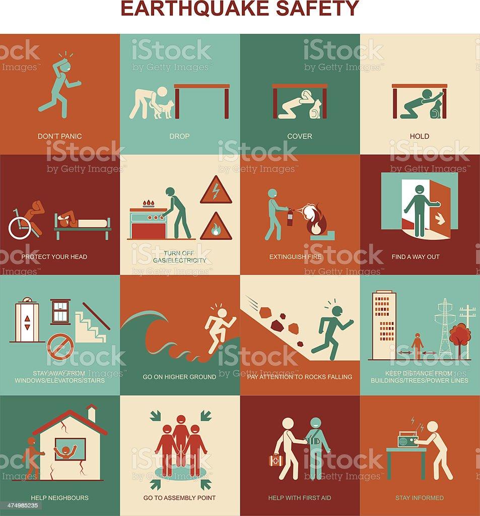 Earthquake safety procedure vector art illustration