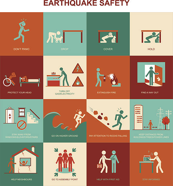 Earthquake safety procedure Earthquake safety procedure vector illustration earthquake stock illustrations