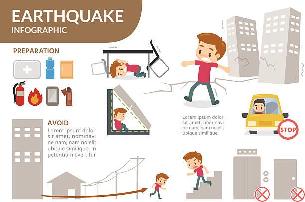 Earthquake Earthquake infographic. earthquake stock illustrations