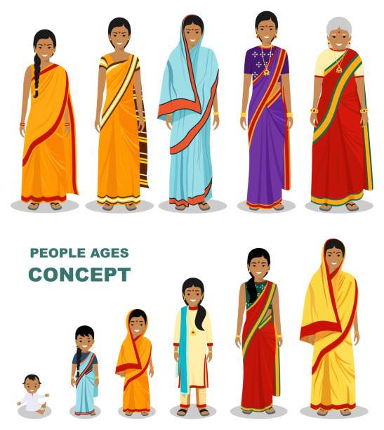 East people generations at different ages isolated on white background in flat style. Indian woman aging: baby, child, teenager, young, adult, old people. Vector illustration. Family and social concept. All age group of Indian woman. Generations man. Stages of development people - infancy, childhood, youth, maturity, old age. indian family stock illustrations