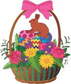 Easter basket and chocolate bunny