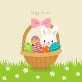 Easter, basket,eggs,cute, rabbit,background,holiday,spring,ribbon,grass,flower