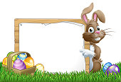 Easter bunny rabbit peeking around a sign and pointing with Easter eggs and basket background cartoon