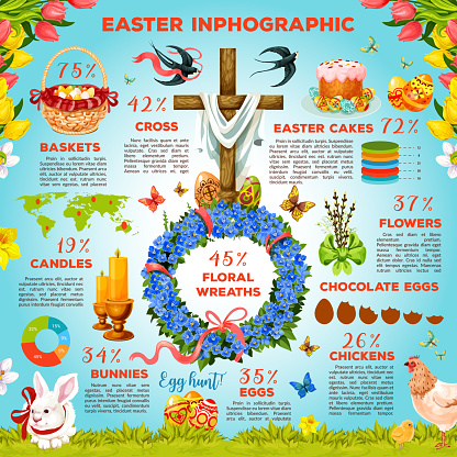 Easter Symbols Infographic Template Design Stock Illustration