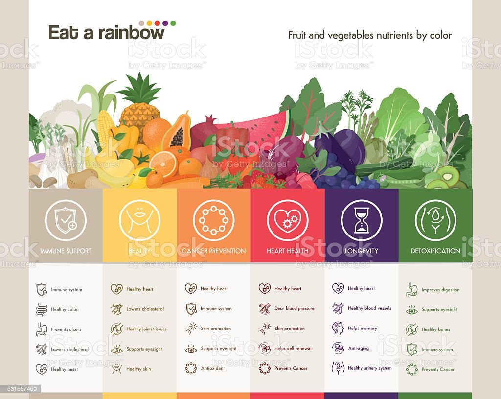 Eat a rainbow vector art illustration