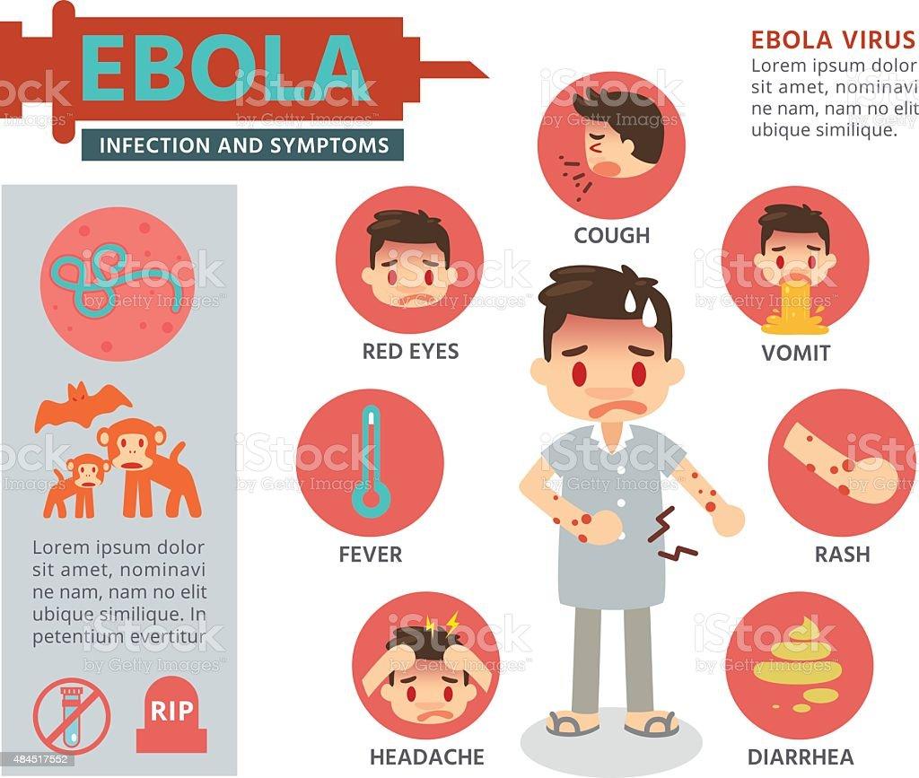 Ebola Virus Info graphics. vector art illustration