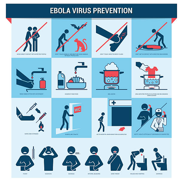an analysis of the nausea illness and the symptoms of the ebola virus spreading