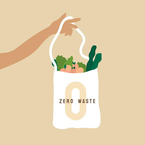 Eco Bag and quote Zero waste – artystyczna grafika wektorowa