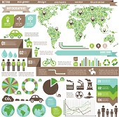 Retro Eco Environmental Infographic Elements, with green icons and pollution symbols, charts and label elements. Layered and groupped, high res. jpg incl. Vector eps 10, transparency used.