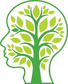 Human head with green tree inside.