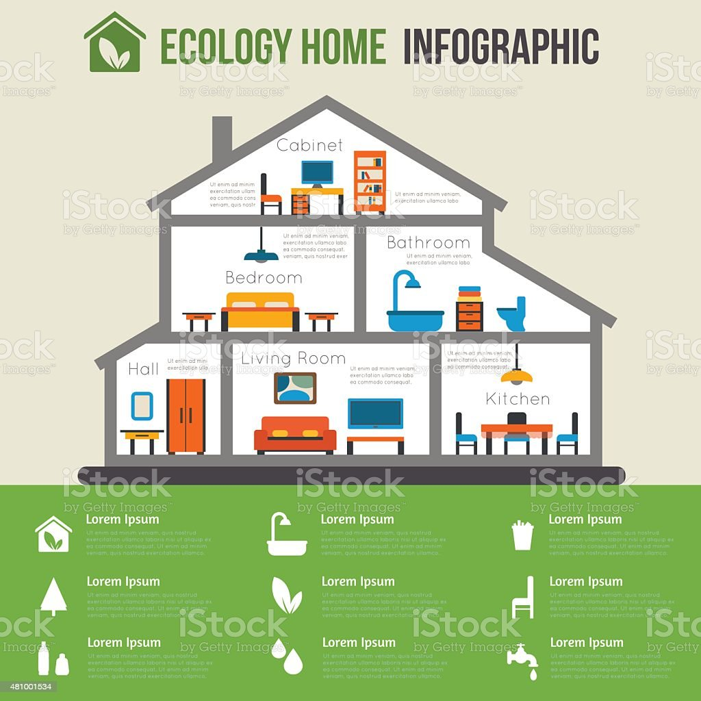 Ecofriendly Home Infographic Stock Vector Art & More