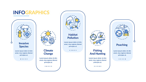 Ecological damage vector infographic template