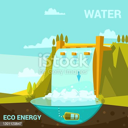 Ecological energy poster with hydroelectric power station cartoon retro style vector illustration