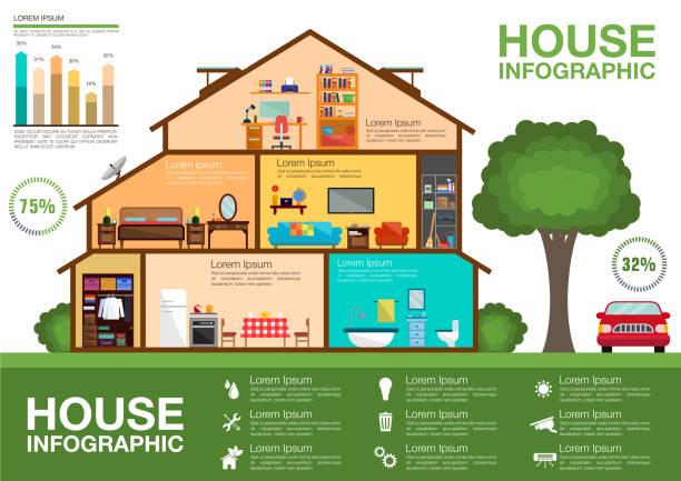 stockillustraties, clipart, cartoons en iconen met ecological house cutaway infographic design - doorsnede