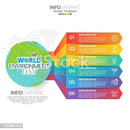 istock Ecology concept with green city. World environment concept. 1328967540