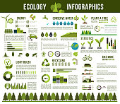 Ecology conservation vector infographics template