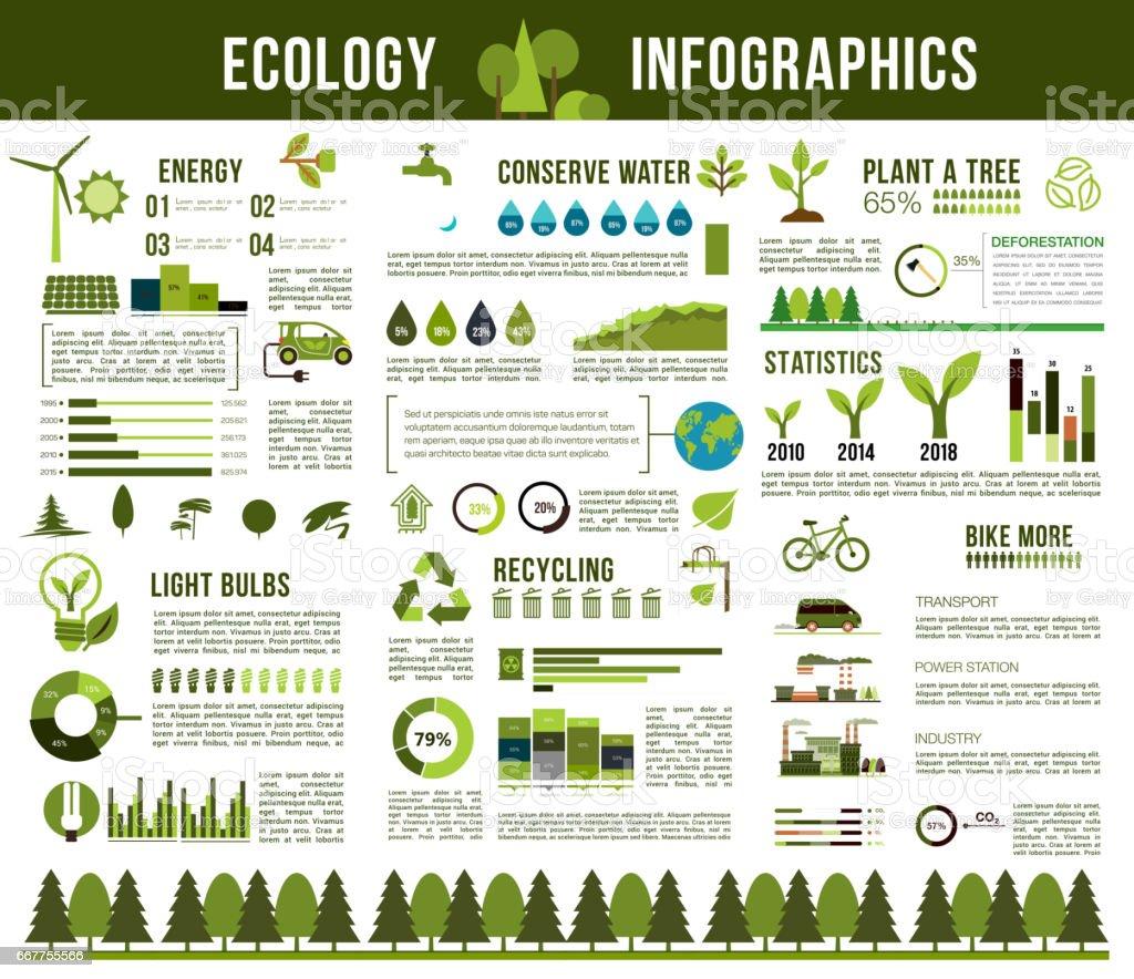 Modelo de infográficos de vetor de conservação ecologia - ilustração de arte em vetor