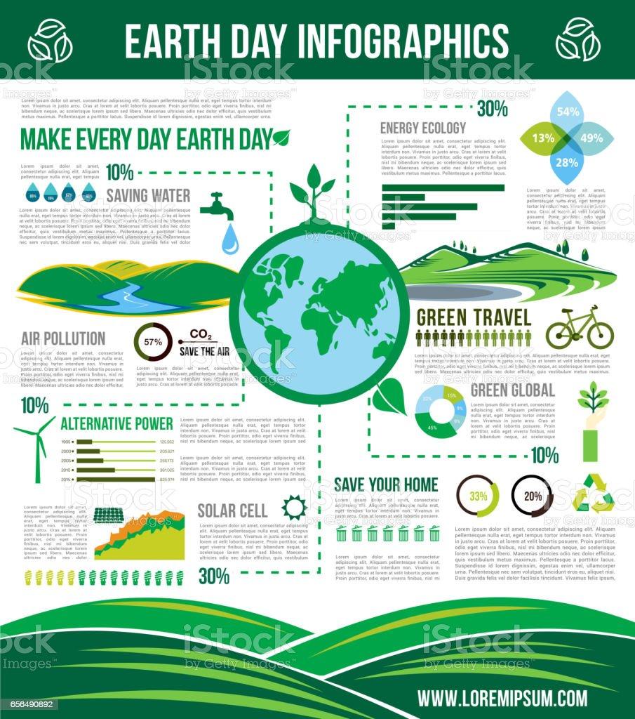 Ecología conservación de tierra vector infografía - ilustración de arte vectorial