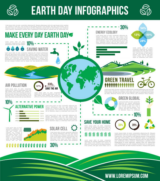 ecology earth conservation vector infographics - earth day stock illustrations, clip art, cartoons, & icons
