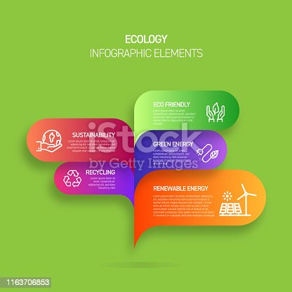 Ecology Infographic Design Template with Icons and 5 Options or Steps for Process diagram, Presentations, Workflow Layout, Banner, Flowchart, Infographic.