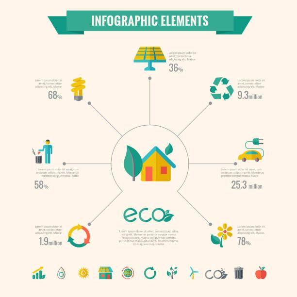 ecology infographic elements - enerji tasarruflu stock illustrations