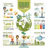 Set of element and icon for flat style Ecology Infographics.