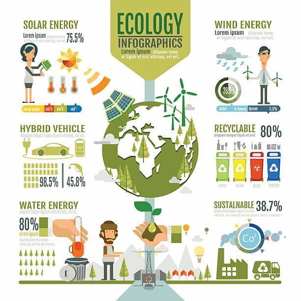 illustrations, cliparts, dessins animés et icônes de écologie infographie - infographie de démographie