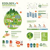 Ecology infographic with environmental information