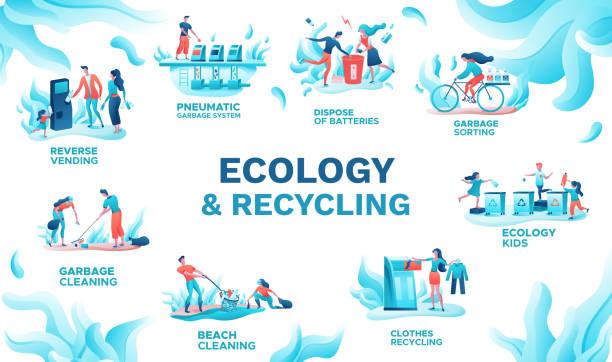 Ökologie-Infografik-Set, Vektor-Illustration mit Müllsortiert, Kleidung Recycling, Müllentsorgung, Cartoon Menschen Reinigung Natur, flache Vektor Hintergrund – Vektorgrafik