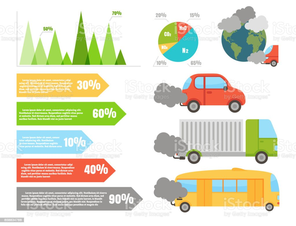 Ecology infographics set with air water and soil pollution charts vector illustration vector art illustration