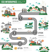 Ecology Infographics with Town Road