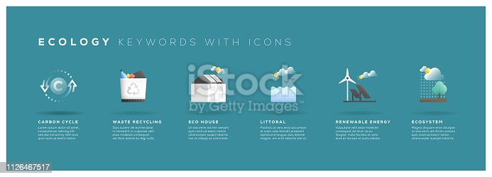 Ecology Keywords with Icons