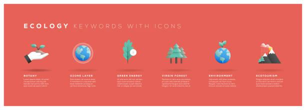 Ecology Keywords with Icons Ecology Keywords with Icons religious celebration stock illustrations