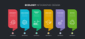 Ecology Related Infographic Design