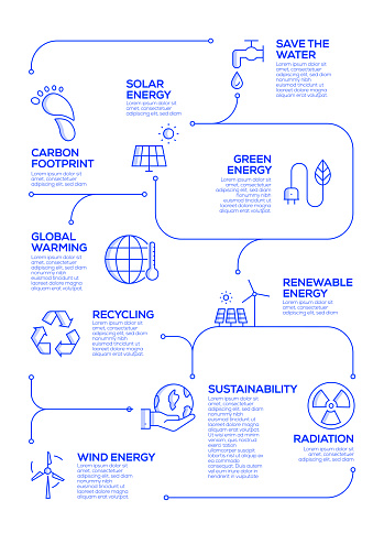 Ecology Vector Concept and Infographic Design Elements in Linear Style