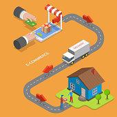 E-commerce flat isometric vector concept.