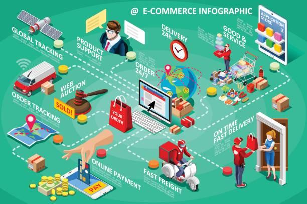 e-commerce-icons infografik vektor - firmenweihnachtsfeier stock-grafiken, -clipart, -cartoons und -symbole