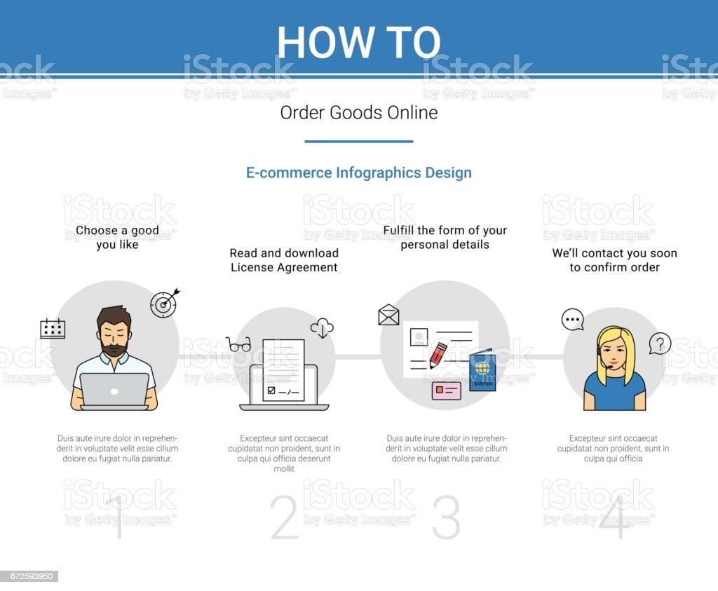 E-commerce infographics concept vector illustration vector art illustration