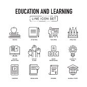 Education and Learning Line Icon Set