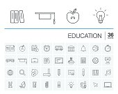 Education and learning vector icons