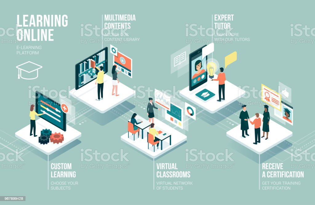 Education and online learning infographic vector art illustration