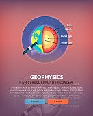 Education and science concept illustrations. Geophysics Science of Earth and planet structure. Knowledge of athmospherical phenomena. Flat vector design banner.