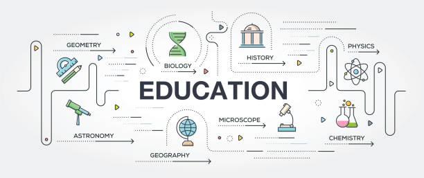 教育バナーとアイコン - 理科の授業点のイラスト素材/クリップアート素材/マンガ素材/アイコン素材