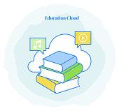 Education Cloud Icon