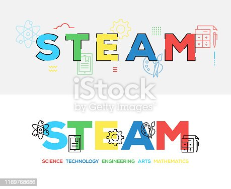 STEAM Education Concept Banner Design