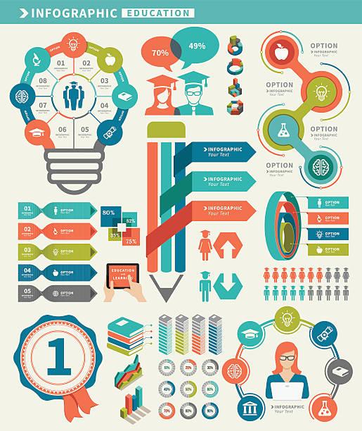 Concepto de educación  - ilustración de arte vectorial