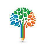 Education Conceptual Illustration, Pencil Tree Illustration Idea for Education Concept, Ecological Education Concept, Community, Education , Environmental Issue